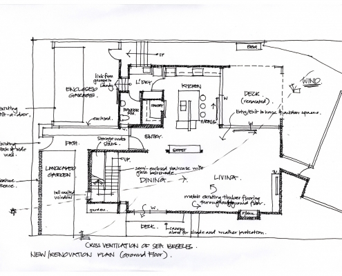 Initial sketches of proposed renovated plan view.
